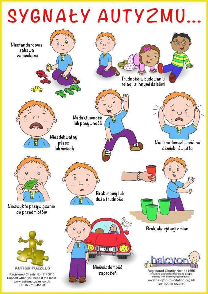 Sygnały autyzmu
